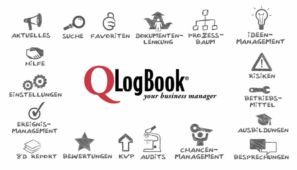 QLogBook